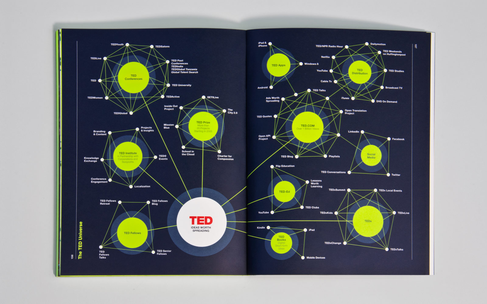 TED_global2013_web_universe