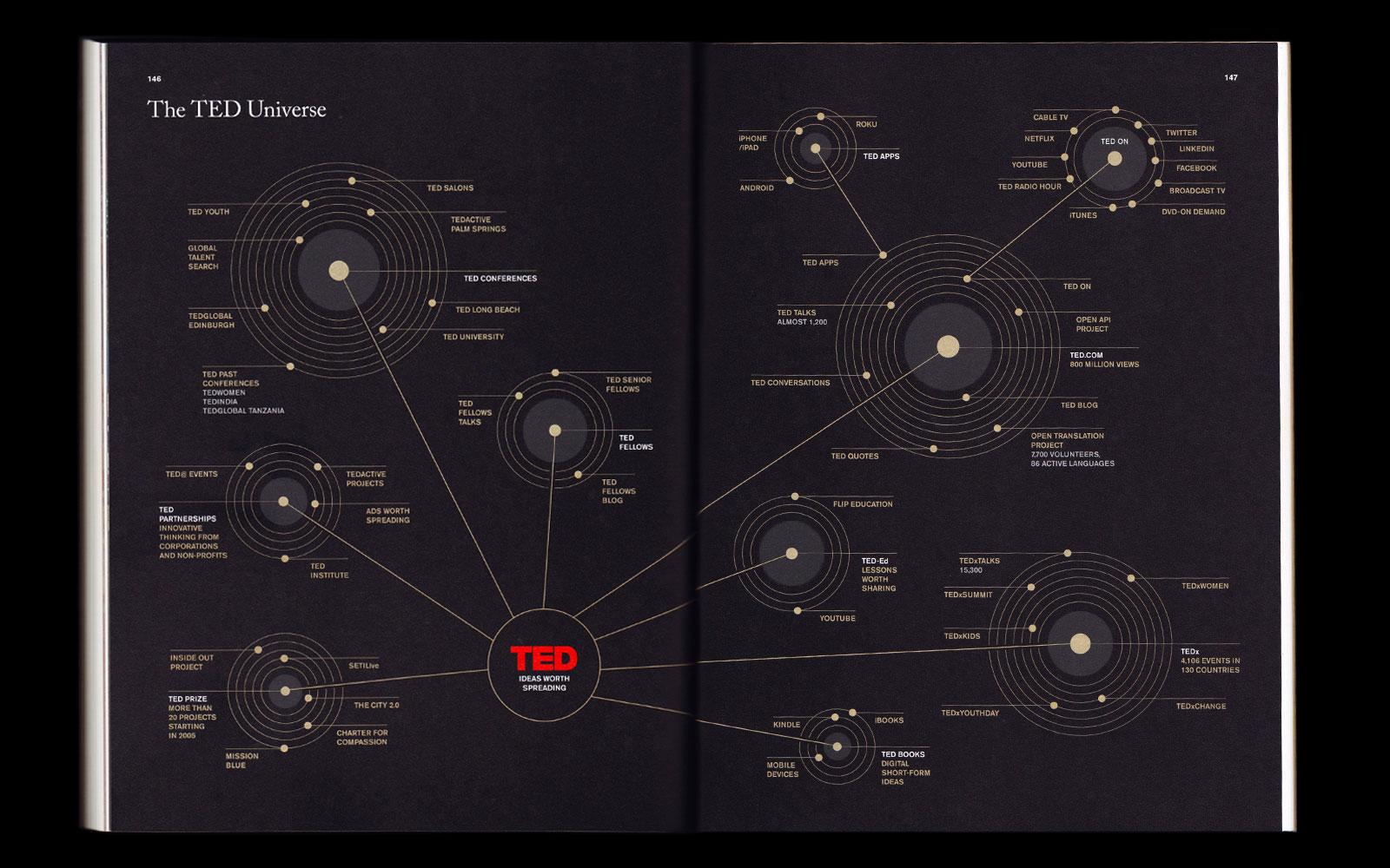 Tedglobal2012_7